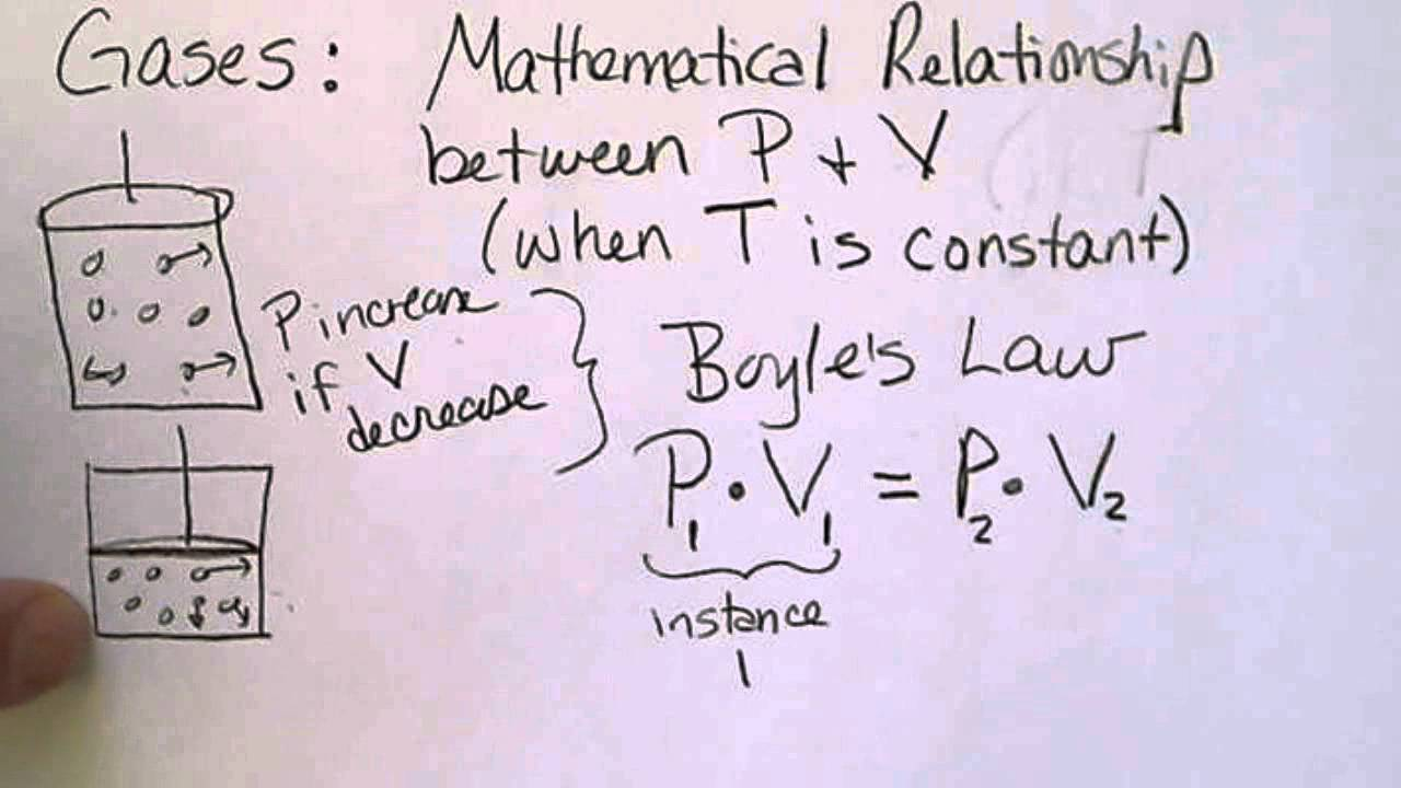 what is the mathematical relationship between mass and weight