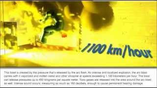 ICOM Productions E.S.T.S. - Arc Flash and Arc Blast 3D