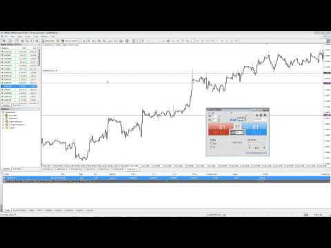 TradeWest Forex | Forex Weekly: Should You Use A Stoploss?