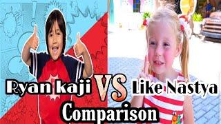 Ryan kaji and Like Nastya life Style , biography , YouTube information , comparison , income