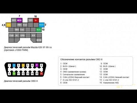 Правильный переходник ОБД2 мазда 17pin  J1850PWM/ISO9141-2.