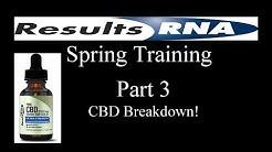 ResultsRNA Spring 2018 CBD Breakdown