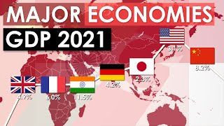 G20 Countries By Nominal GDP 2021