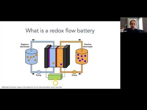 I Heart Science - Emily Kerr - Batteries on YouTube