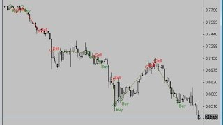 Автоматизация торговли на рынке FOREX(, 2014-09-30T13:24:19.000Z)