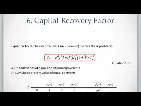 Trading system recovery factor