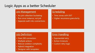 Be the scheduler hero with Azure Logic Apps - THR3104