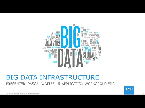Big data meetup UAE 16/08/2016 - Big Data Infrastructure