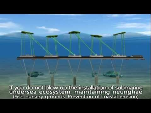 Tsunami Brake - Wave Power
