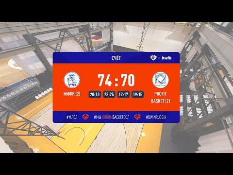 Хайлайты. МИФИ (2) –Profit Basket (2). Претенденты. Тур 18. Сезон 2020/21