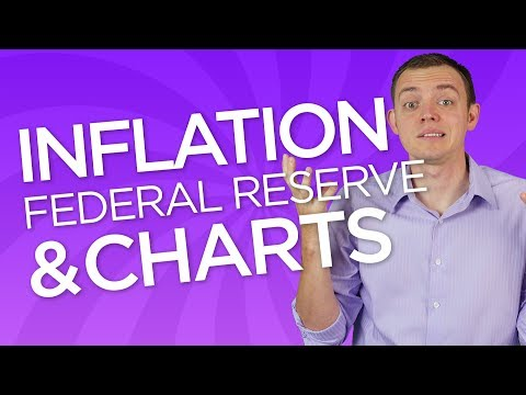 Ep 182: Inflation on the Rise, Federal Reserve, & Charts