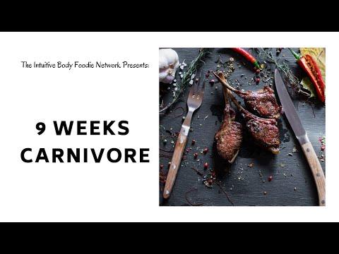 9-weeks-carnivore-~-plus-channel-update