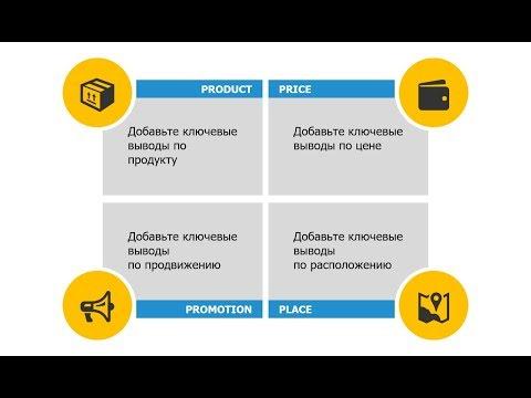 "Шаблон презентации в PowerPoint для модели ""4P Маркетинга"" или ""Маркетинг-микс"""