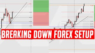 BREAKING DOWN A FOREX TRADE SETUP ON USD/JPY (2019)