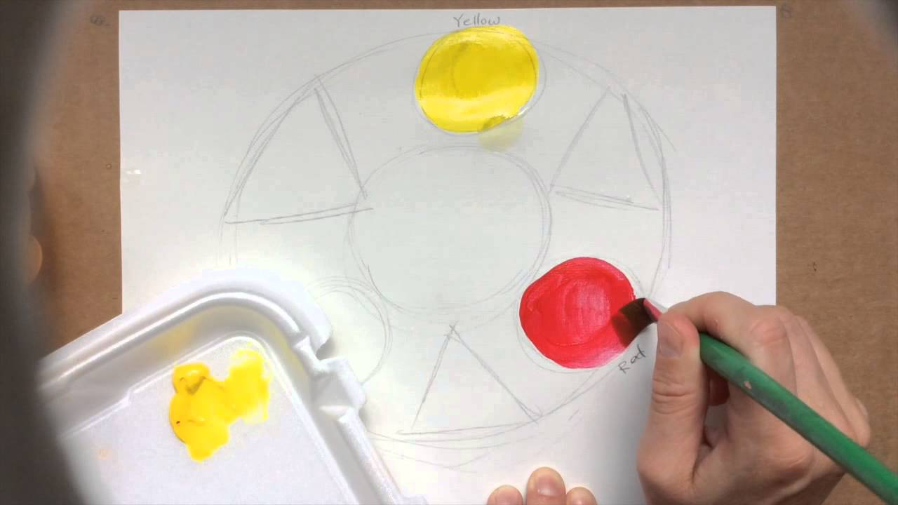 Acrylic Painting 2 How To Paint A Color Wheel