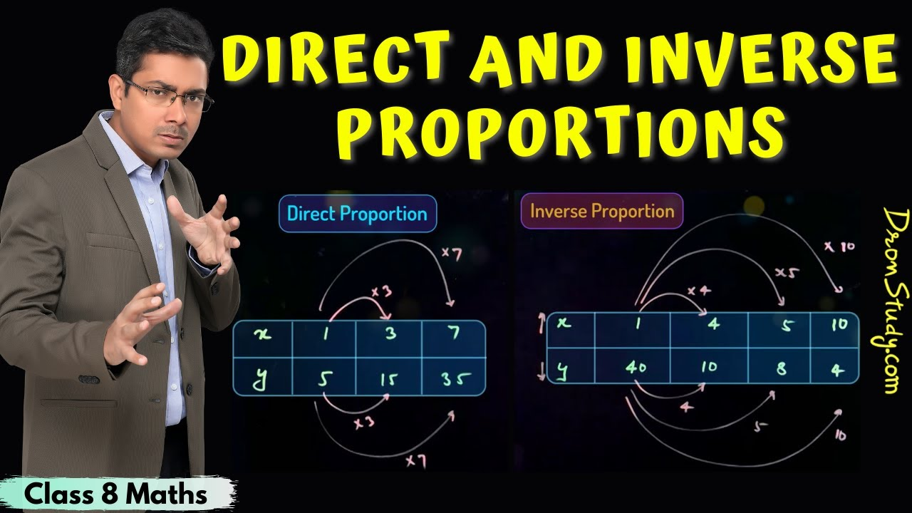 Inverse Proportions | Direct and Inverse Proportions | Class 8 Maths | CBSE | NCERT