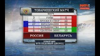 Хоккей. Россия-Беларусь 3:0. Голы. Подготовка к Олимпиаде 2018, 30 января 2018 г
