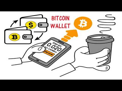 Coin Capital Markets Explainer Video