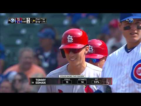 St. Louis Cardinals Vs Chicago Cubs | MLB Regular Season 2019 | 20/09/2019