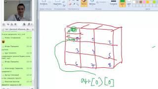 Программирование с нуля от ШП - Школы программирования Урок 7 Часть 6 1с курсы обучение торговля