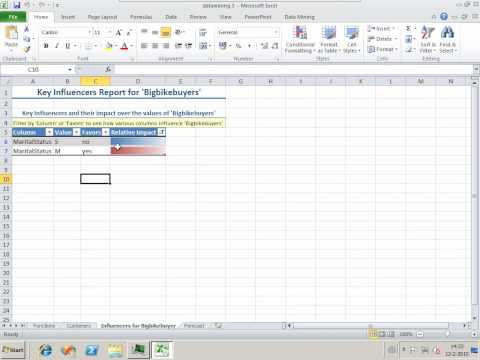 Using Datamining With PowerPivot In Excel