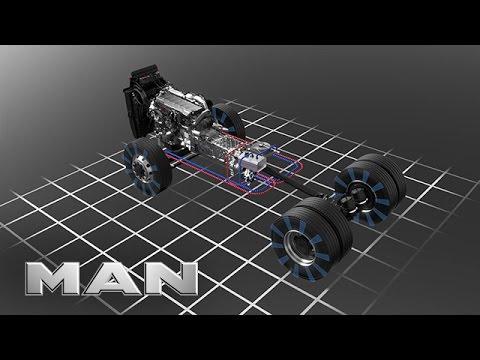 MAN HydroDrive (English Version)