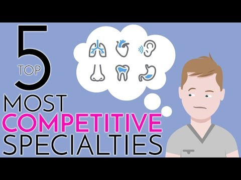 5 HARDEST Doctor Specialties | Most Competitive Residency Programs
