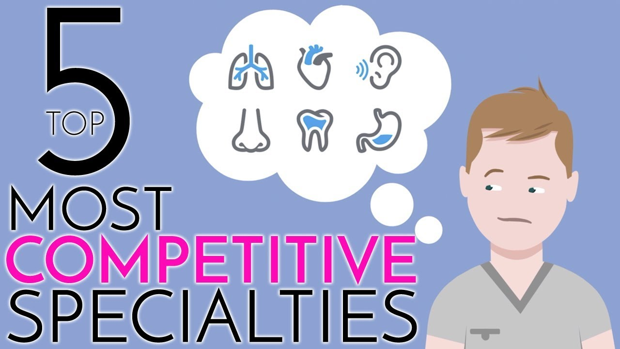 Top 5 Most Competitive Specialties in Medicine | Med School Insiders