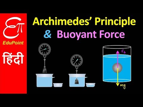 ARCHIMEDES' PRINCIPLE or LAW of FLOATATION and BUOYANT FORCE | in HINDI