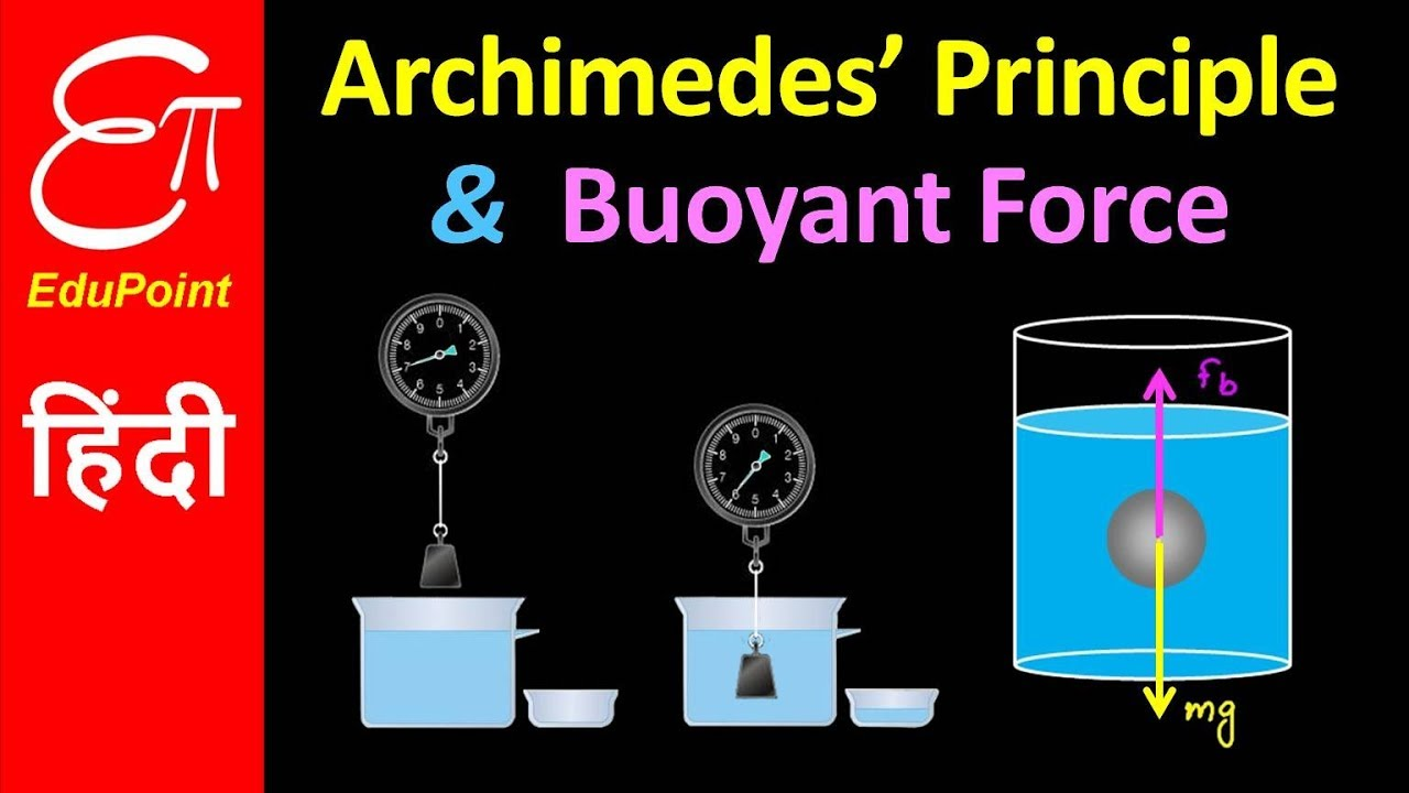 Archimedes U0026 39  Principle Or Law Of Floatation And Buoyant