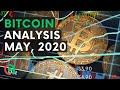 Bitcoin Chart - YouTube