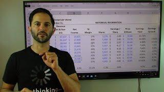 Wells Fargo (WFC) - Stock Valuation - Estimated Investment Return