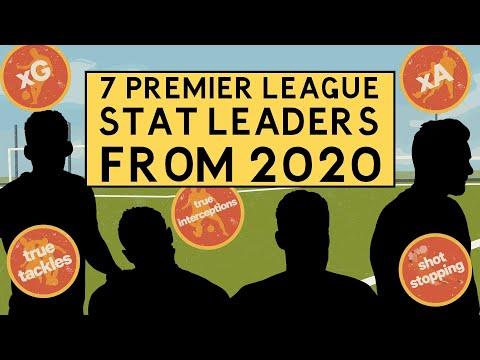 7 Premier League