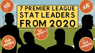 7 Premier League stat leaders from 2020