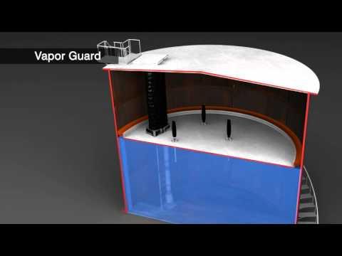 Gauge Pole Ladder Cover Gauge Well Emission Control For