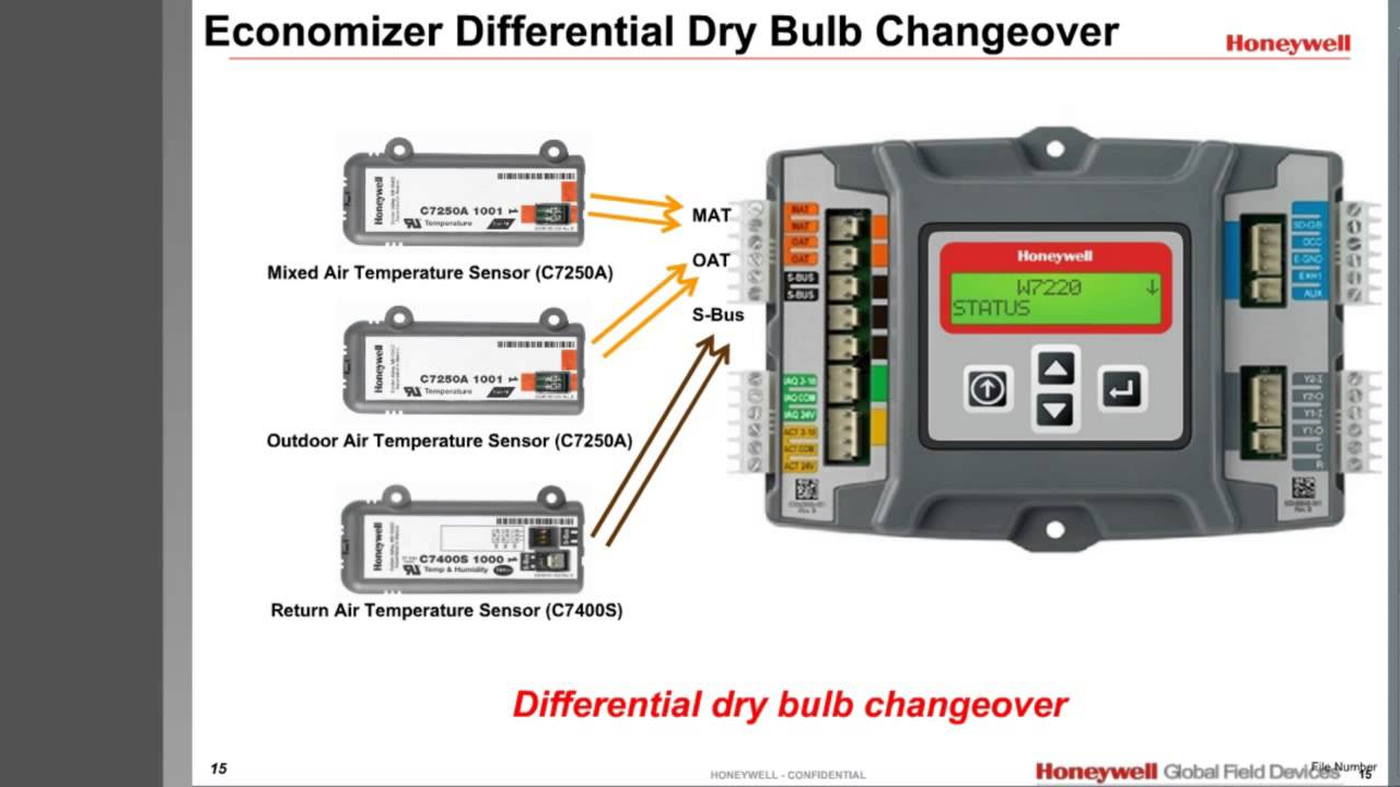 Economizer Fundamentals Youtube