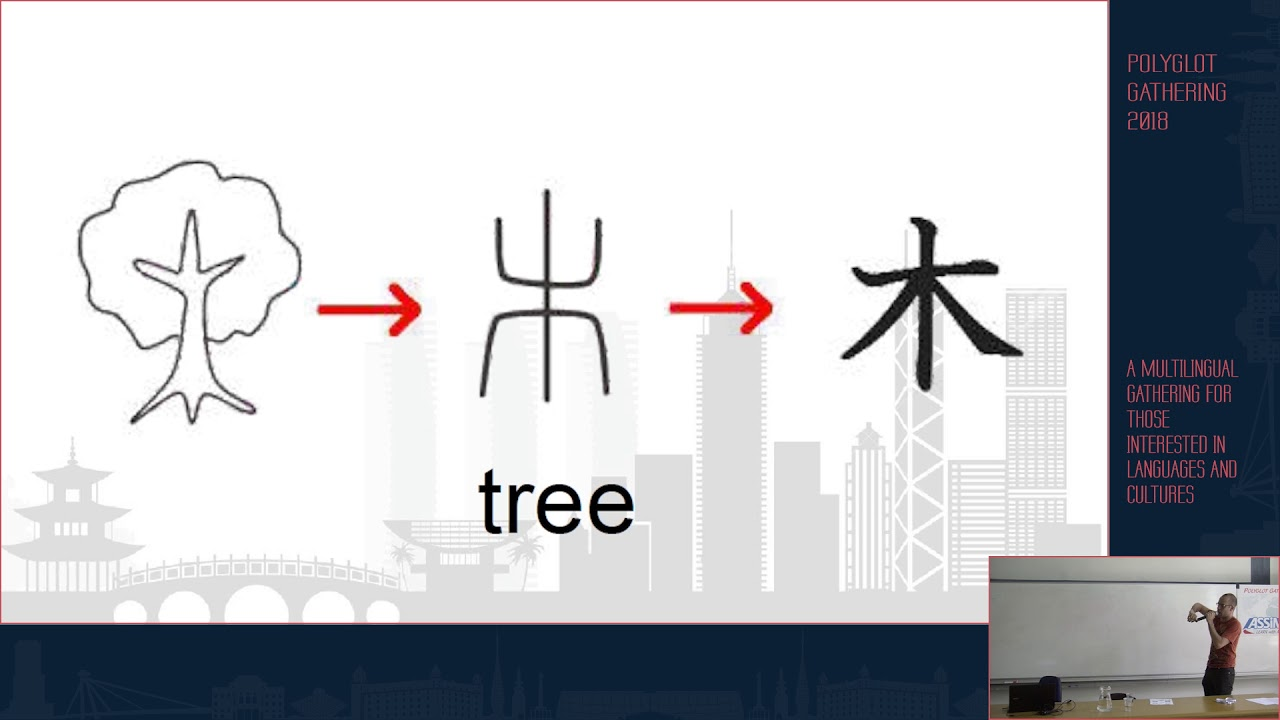 How I Learned 2000 Chinese Characters In 50 Days And You Can Too