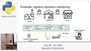 Building an analytics data pipeline using Airflow and PySpark - PyCon SG 2019