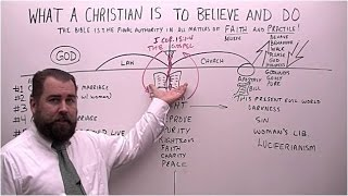 What a Christian is to Believe and Do