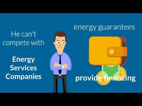 Learn More About NECA Energy Conservation and Performance Platform (ECAP)
