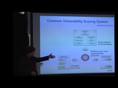Software Weaknesses vs. Vulnerabilities. Common Vulnerability Scoring System