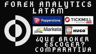 recenzii ale platformei de tranzacționare optek opțiuni model heston