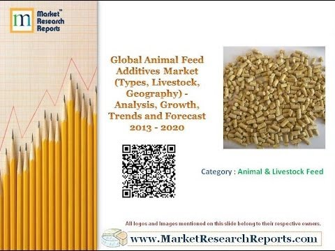 Global Animal Feed Additives Market - Analysis, Growth, Trends and Forecast 2013 - 2020