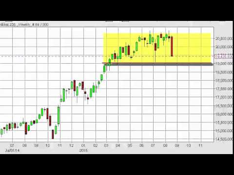Nikkei Index forecast for the week of August 24 2015, Technical Analysis