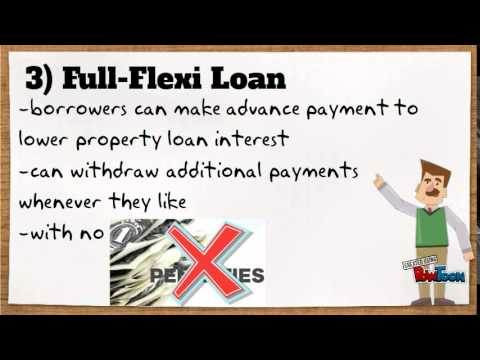 The 3 types of housing/Mortgage Loans in Malaysia