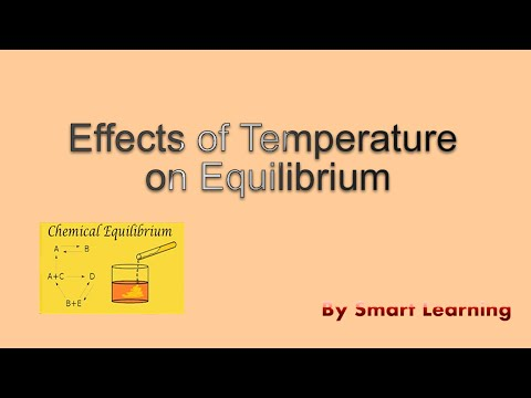 Effect of change in Equilibrium -Lecture Note-23 Class XI Chemistry