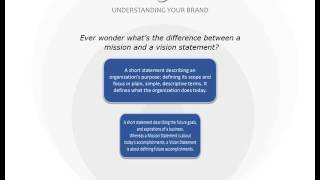 Understanding Your Brand   The difference between Mission & Vision Statements