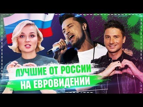 Евровидение лучшие от России / Финалисты евровидения / Победитель евровидения 2020