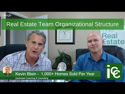 Real Estate Team Organizational Structure - How Kevin Blain