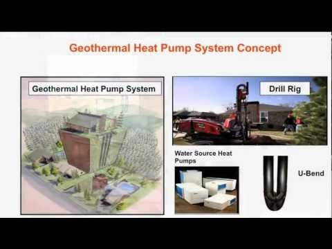 Going Six Feet Under - Tapping into Geothermal Energy: Jim Bose at TEDxOStateU